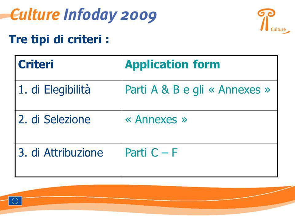 Tre tipi di criteri : CriteriApplication form 1. di ElegibilitàParti A & B e gli « Annexes » 2. di Selezione« Annexes » 3. di AttribuzioneParti C – F