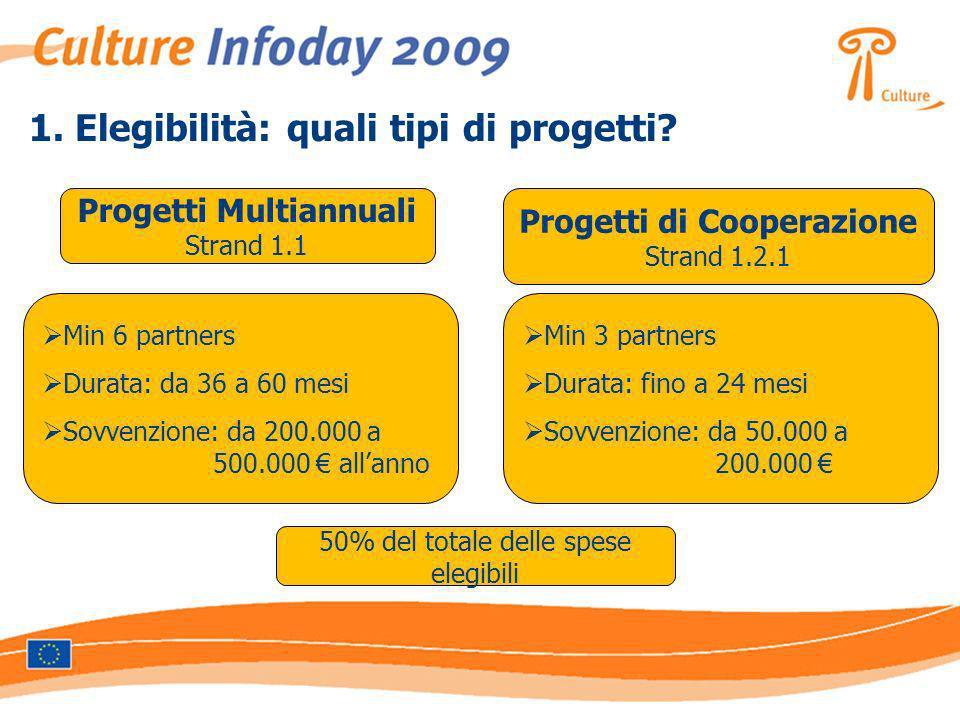 1. Elegibilità: quali tipi di progetti? Progetti Multiannuali Strand 1.1 Progetti di Cooperazione Strand 1.2.1 Min 6 partners Durata: da 36 a 60 mesi