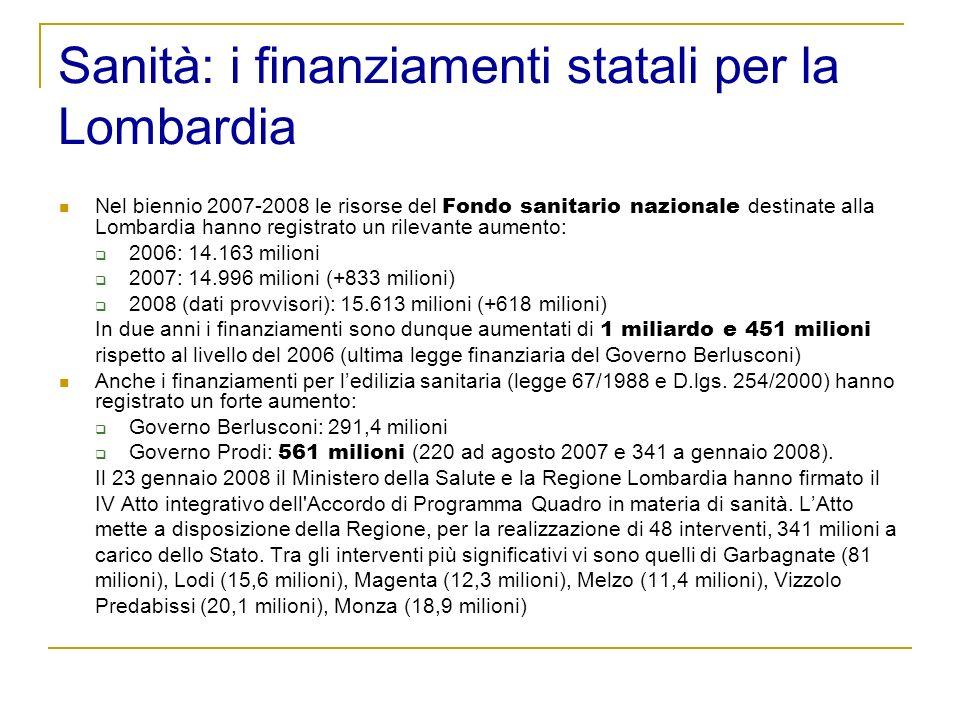Sanità: i finanziamenti statali per la Lombardia Nel biennio 2007-2008 le risorse del Fondo sanitario nazionale destinate alla Lombardia hanno registrato un rilevante aumento: 2006: 14.163 milioni 2007: 14.996 milioni (+833 milioni) 2008 (dati provvisori): 15.613 milioni (+618 milioni) In due anni i finanziamenti sono dunque aumentati di 1 miliardo e 451 milioni rispetto al livello del 2006 (ultima legge finanziaria del Governo Berlusconi) Anche i finanziamenti per ledilizia sanitaria (legge 67/1988 e D.lgs.
