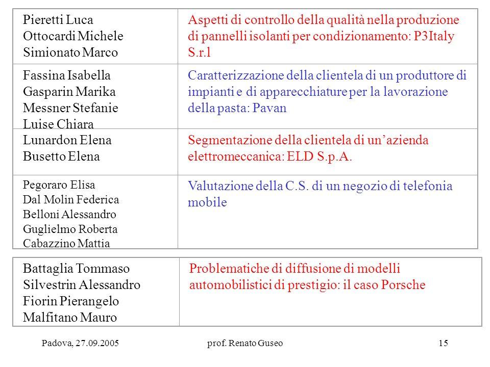 Padova, 27.09.2005prof. Renato Guseo15 Pieretti Luca Ottocardi Michele Simionato Marco Aspetti di controllo della qualità nella produzione di pannelli