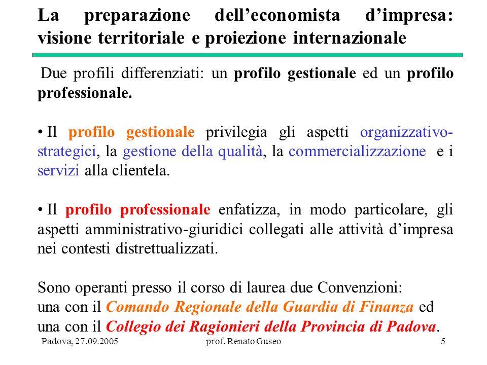 Padova, 27.09.2005prof.