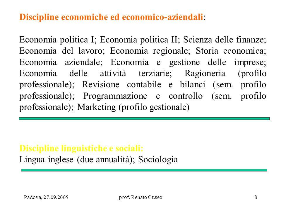 Padova, 27.09.2005prof. Renato Guseo8 Discipline economiche ed economico-aziendali: Economia politica I; Economia politica II; Scienza delle finanze;