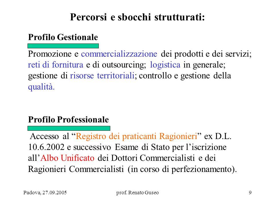 Padova, 27.09.2005prof. Renato Guseo9 Percorsi e sbocchi strutturati: Profilo Gestionale Promozione e commercializzazione dei prodotti e dei servizi;