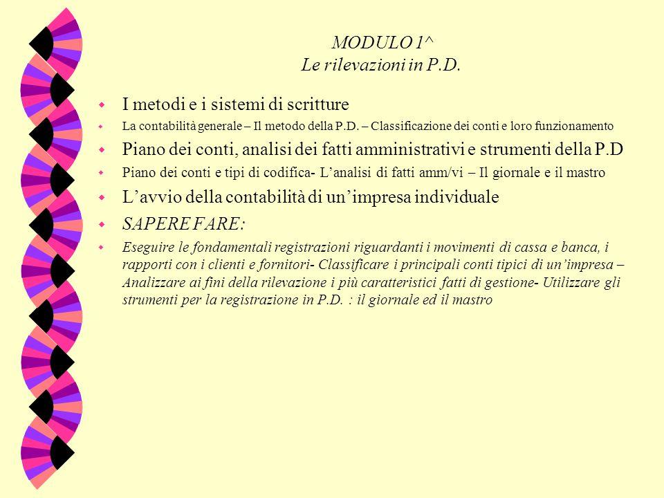 I MODULO 1^ Le rilevazioni in P.D. w I metodi e i sistemi di scritture w La contabilità generale – Il metodo della P.D. – Classificazione dei conti e