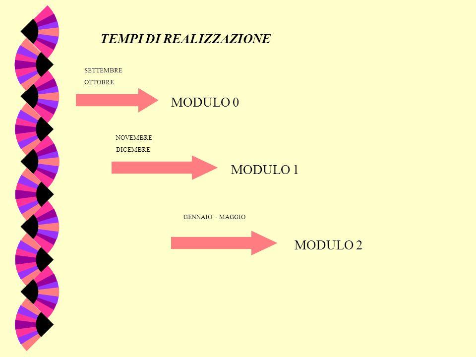 TEMPI DI REALIZZAZIONE MODULO 0 MODULO 1 MODULO 2 SETTEMBRE OTTOBRE NOVEMBRE DICEMBRE GENNAIO - MAGGIO