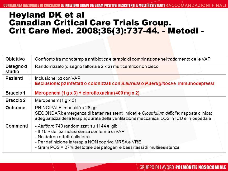 ObiettivoConfronto tra monoterapia antibiotica e terapia di combinazione nel trattamento delle VAP Disegno d studio Randomizzato (disegno fattoriale 2