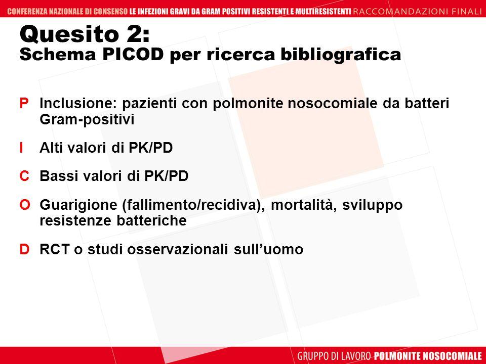 Quesito 2: Schema PICOD per ricerca bibliografica PInclusione: pazienti con polmonite nosocomiale da batteri Gram-positivi IAlti valori di PK/PD CBass