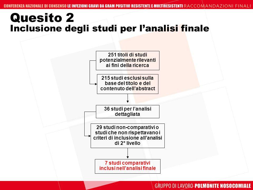 7 studi comparativi inclusi nellanalisi finale 29 studi non-comparativi o studi che non rispettavano i criteri di inclusione allanalisi di 2° livello