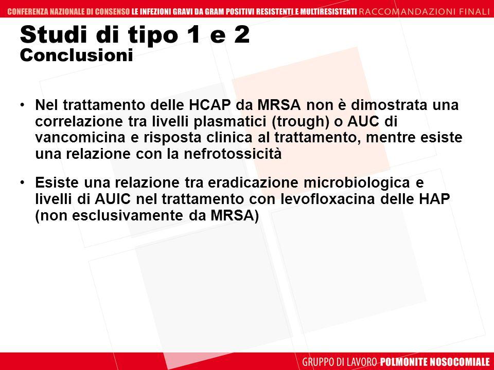 Studi di tipo 1 e 2 Conclusioni Nel trattamento delle HCAP da MRSA non è dimostrata una correlazione tra livelli plasmatici (trough) o AUC di vancomic