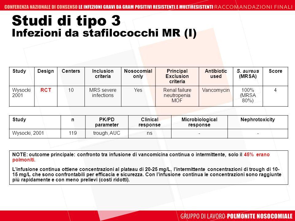 Studi di tipo 3 Infezioni da stafilococchi MR (I) NOTE: outcome principale: confronto tra infusione di vancomicina continua o intermittente, solo il 4