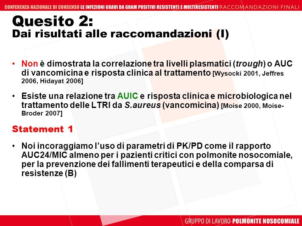 Quesito 2: Dai risultati alle raccomandazioni (I) Non è dimostrata la correlazione tra livelli plasmatici (trough) o AUC di vancomicina e risposta cli