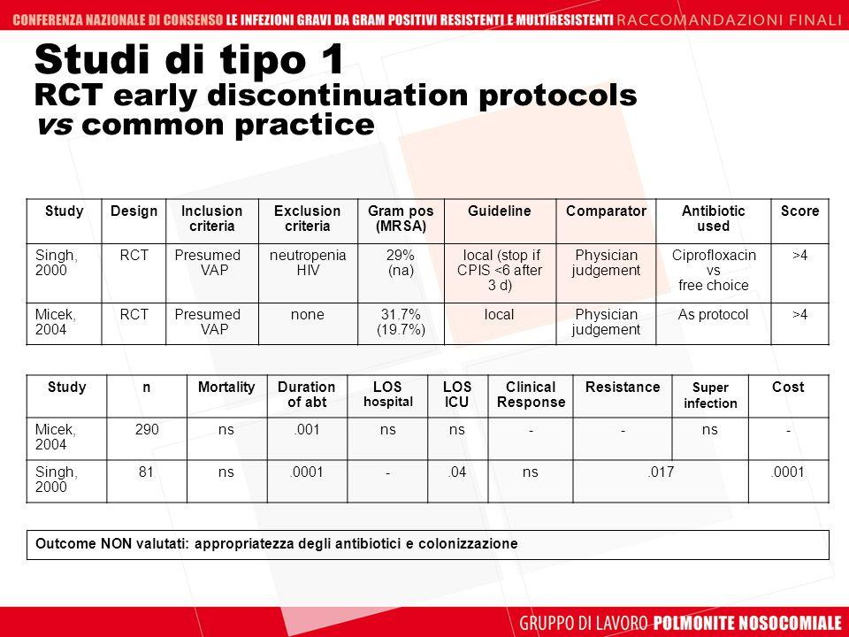 Studi di tipo 1 RCT early discontinuation protocols vs common practice Outcome NON valutati: appropriatezza degli antibiotici e colonizzazione StudyDe