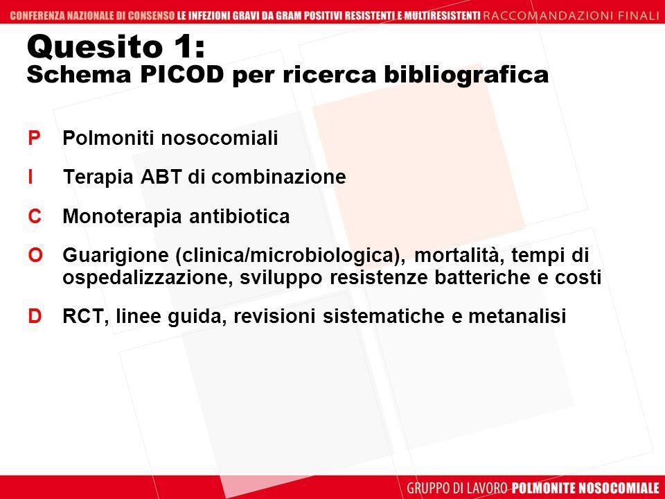Quesito 1: Schema PICOD per ricerca bibliografica PPolmoniti nosocomiali ITerapia ABT di combinazione CMonoterapia antibiotica OGuarigione (clinica/mi