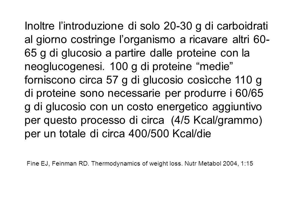 Inoltre lintroduzione di solo 20-30 g di carboidrati al giorno costringe lorganismo a ricavare altri 60- 65 g di glucosio a partire dalle proteine con
