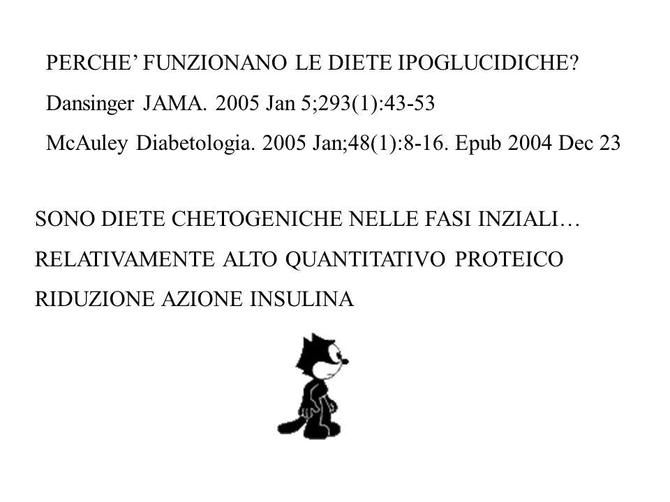 PERCHE FUNZIONANO LE DIETE IPOGLUCIDICHE? Dansinger JAMA. 2005 Jan 5;293(1):43-53 McAuley Diabetologia. 2005 Jan;48(1):8-16. Epub 2004 Dec 23 SONO DIE