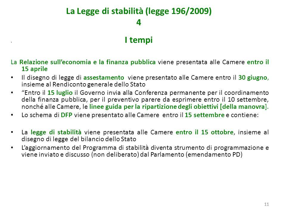 11 La Legge di stabilità (legge 196/2009) 4 I tempi.