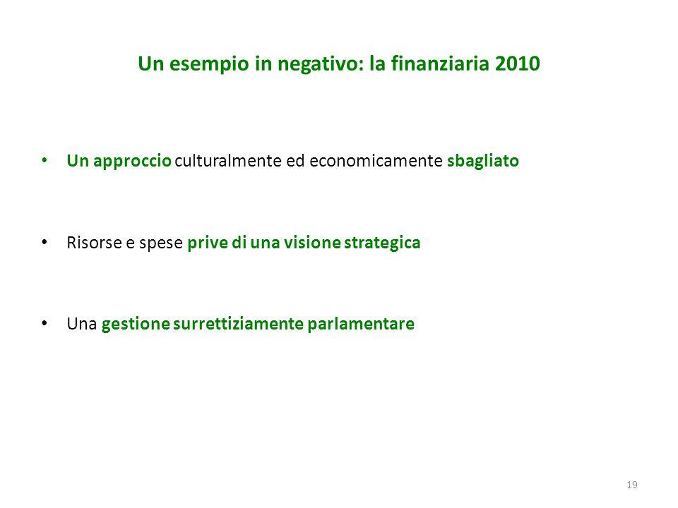 19 Un esempio in negativo: la finanziaria 2010 Un approccio culturalmente ed economicamente sbagliato Risorse e spese prive di una visione strategica Una gestione surrettiziamente parlamentare