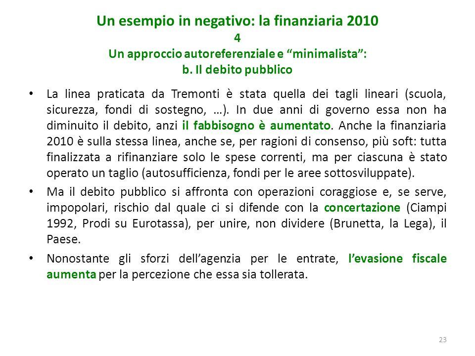 23 Un esempio in negativo: la finanziaria 2010 4 Un approccio autoreferenziale e minimalista: b.