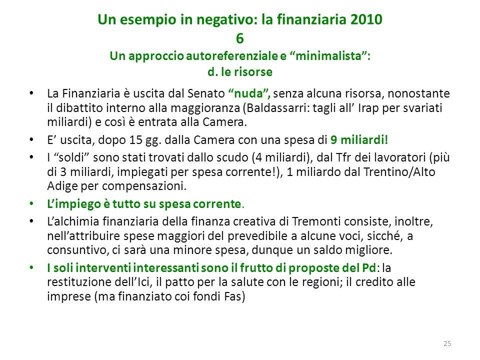 25 Un esempio in negativo: la finanziaria 2010 6 Un approccio autoreferenziale e minimalista: d.