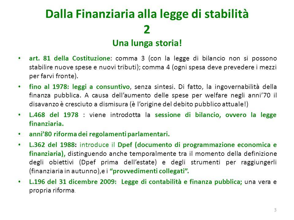 3 Dalla Finanziaria alla legge di stabilità 2 Una lunga storia.