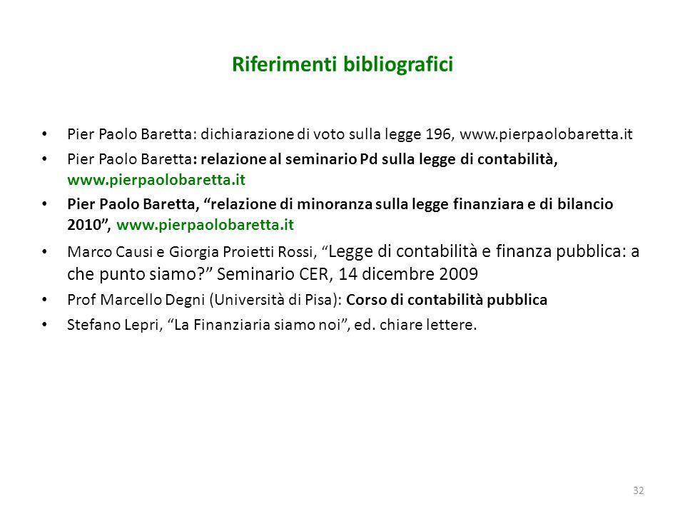 32 Riferimenti bibliografici Pier Paolo Baretta: dichiarazione di voto sulla legge 196, www.pierpaolobaretta.it Pier Paolo Baretta: relazione al seminario Pd sulla legge di contabilità, www.pierpaolobaretta.it Pier Paolo Baretta, relazione di minoranza sulla legge finanziara e di bilancio 2010, www.pierpaolobaretta.it Marco Causi e Giorgia Proietti Rossi, Legge di contabilità e finanza pubblica: a che punto siamo.