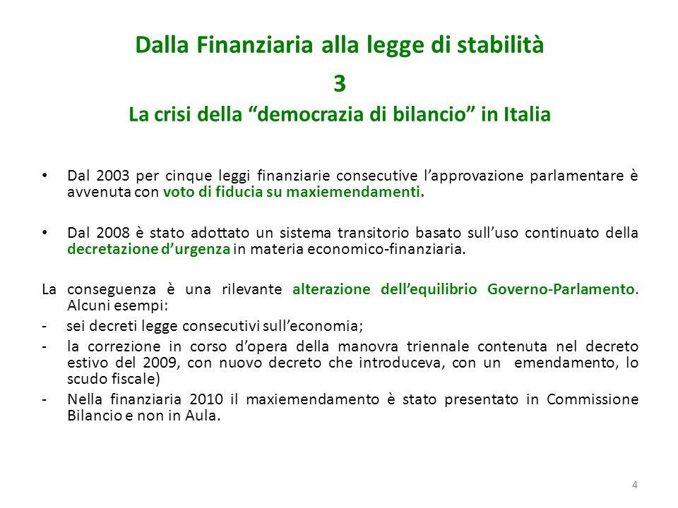 44 Dalla Finanziaria alla legge di stabilità 3 La crisi della democrazia di bilancio in Italia Dal 2003 per cinque leggi finanziarie consecutive lapprovazione parlamentare è avvenuta con voto di fiducia su maxiemendamenti.