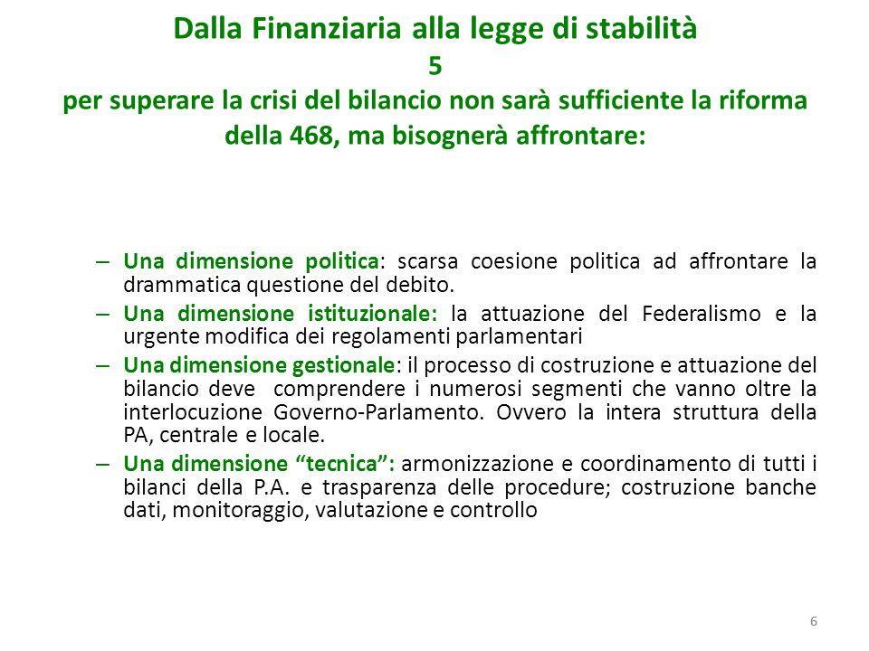 66 Dalla Finanziaria alla legge di stabilità 5 per superare la crisi del bilancio non sarà sufficiente la riforma della 468, ma bisognerà affrontare: – Una dimensione politica: scarsa coesione politica ad affrontare la drammatica questione del debito.