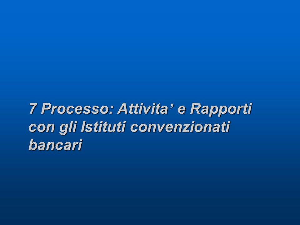 7 Processo: Attivita e Rapporti con gli Istituti convenzionati bancari