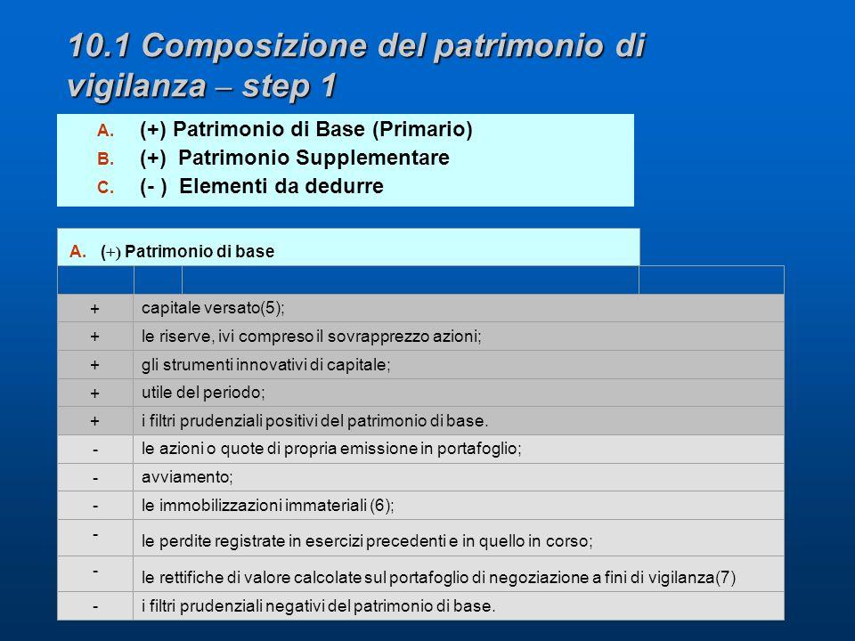 10.1 Composizione del patrimonio di vigilanza – step 1 A.
