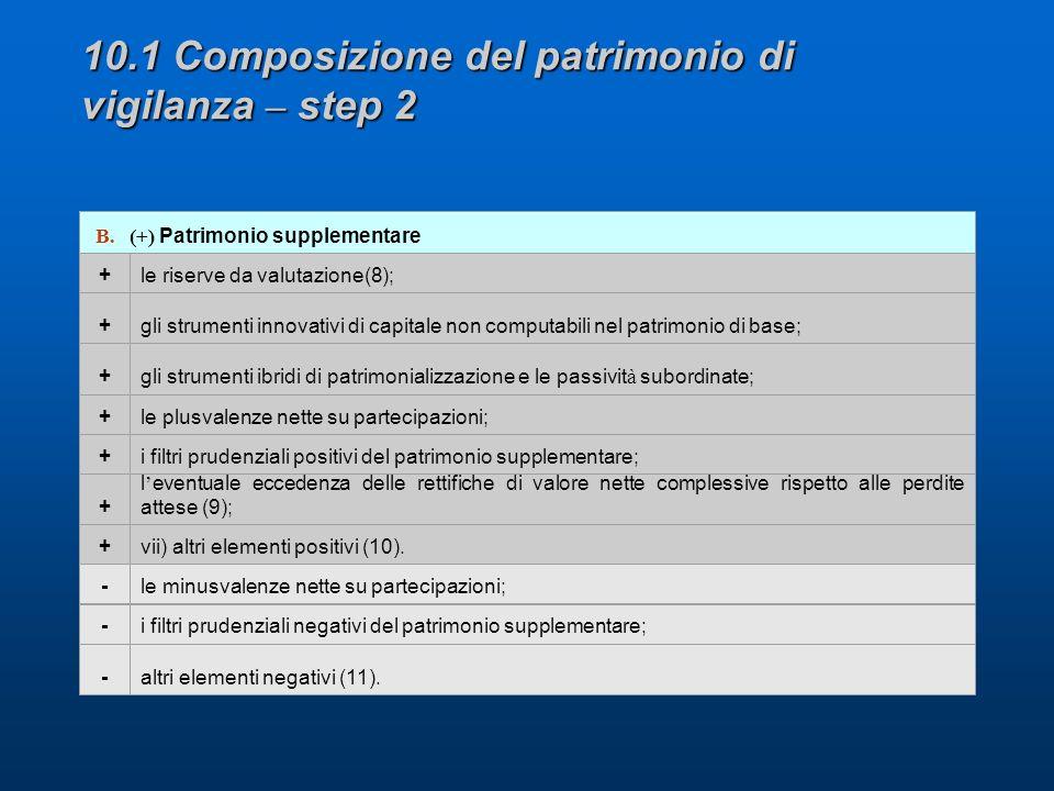 10.1 Composizione del patrimonio di vigilanza – step 2 B.