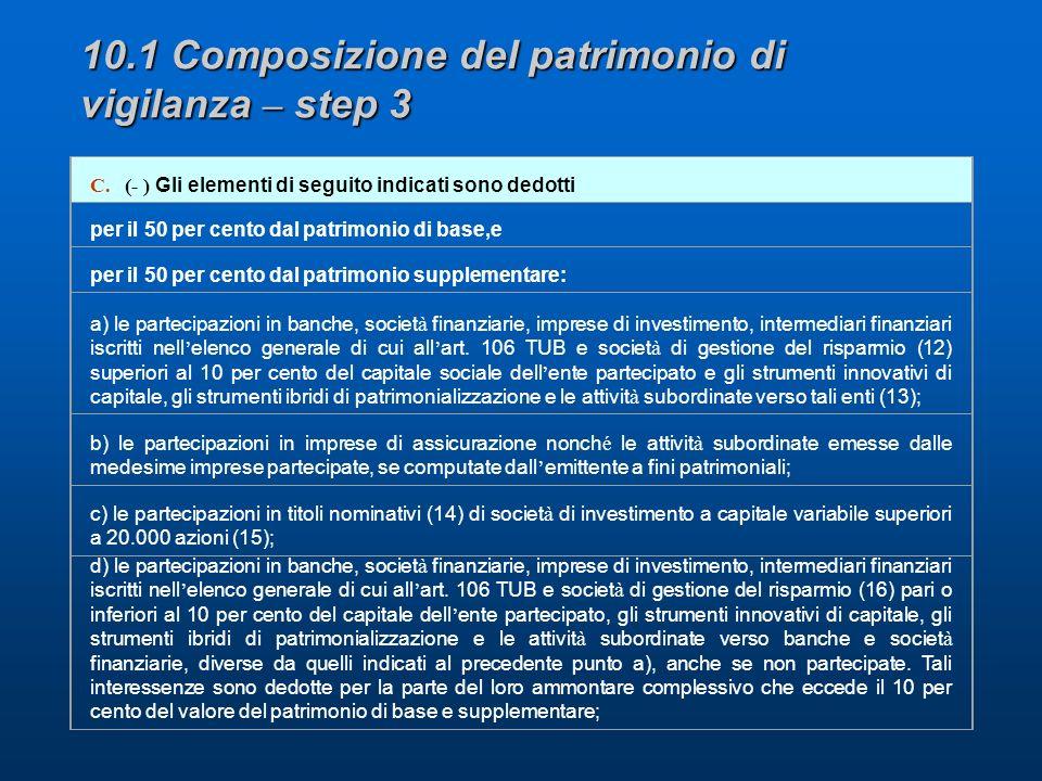 10.1 Composizione del patrimonio di vigilanza – step 3 C.