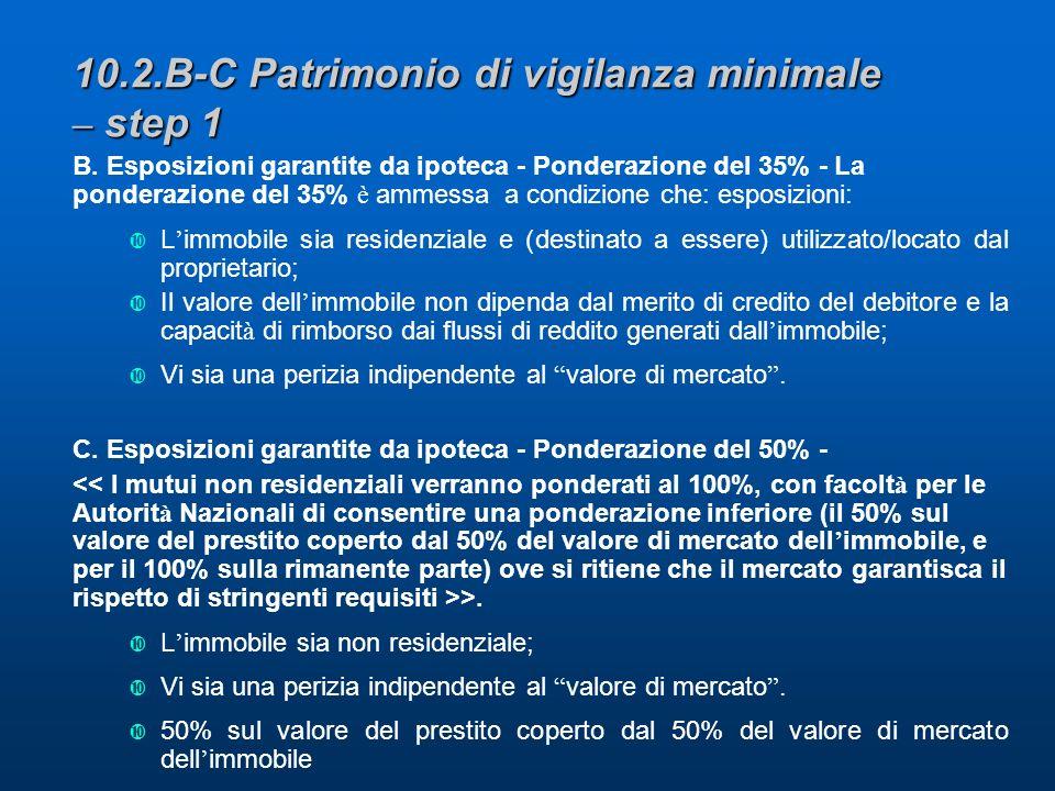 10.2.B-C Patrimonio di vigilanza minimale – step 1 B.