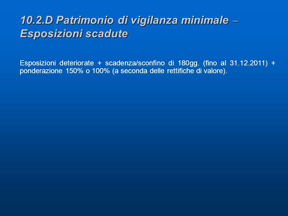 10.2.D Patrimonio di vigilanza minimale – Esposizioni scadute Esposizioni deteriorate + scadenza/sconfino di 180gg.