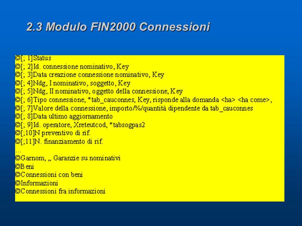 2.3 Modulo FIN2000 Connessioni