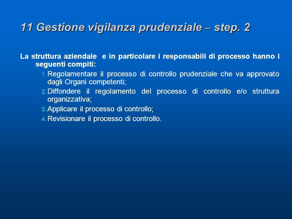 11 Gestione vigilanza prudenziale – step.