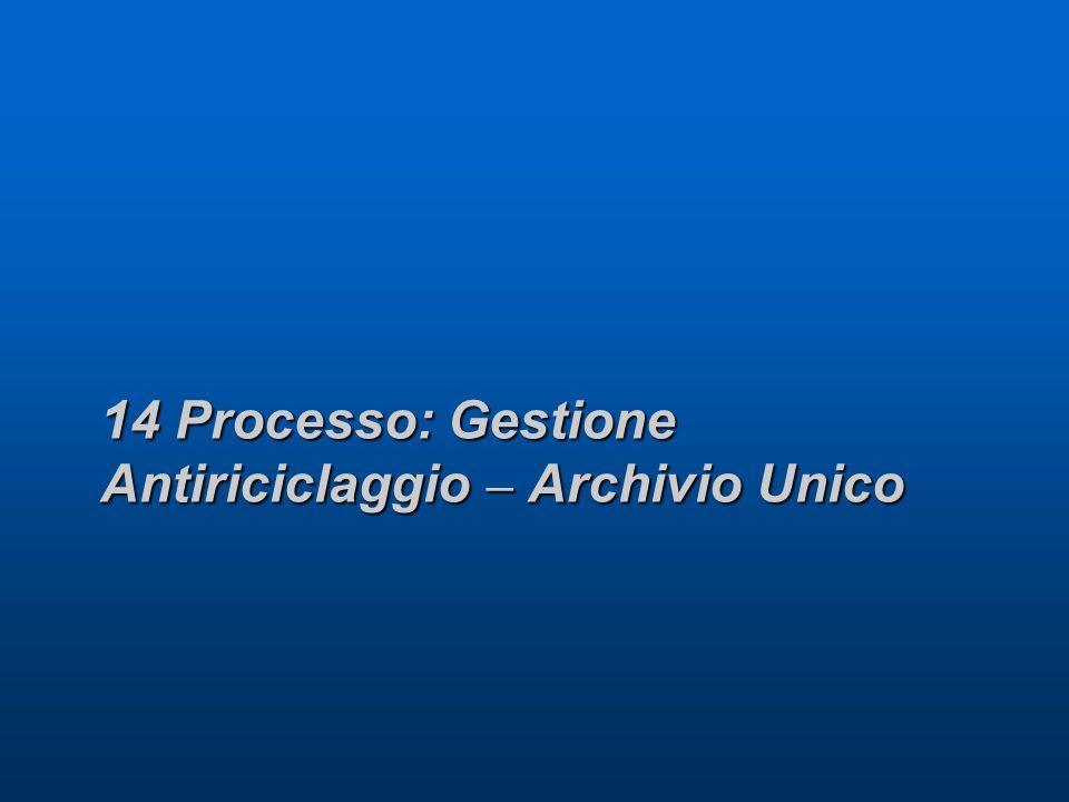 14 Processo: Gestione Antiriciclaggio – Archivio Unico