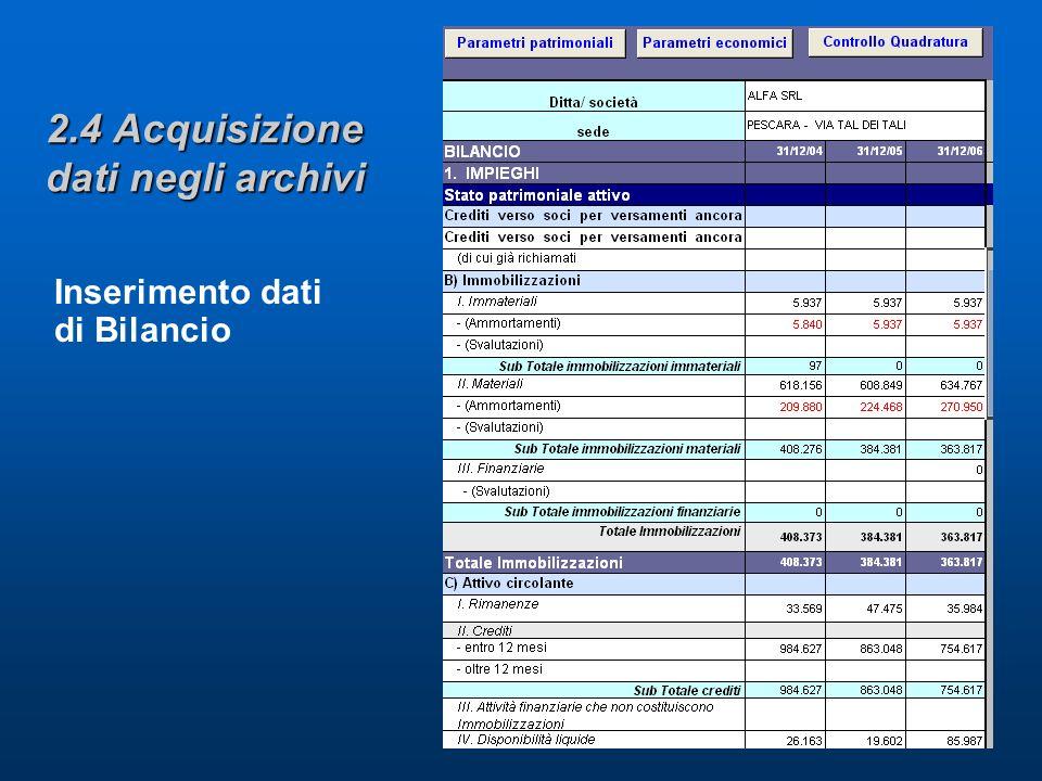 Inserimento dati di Bilancio