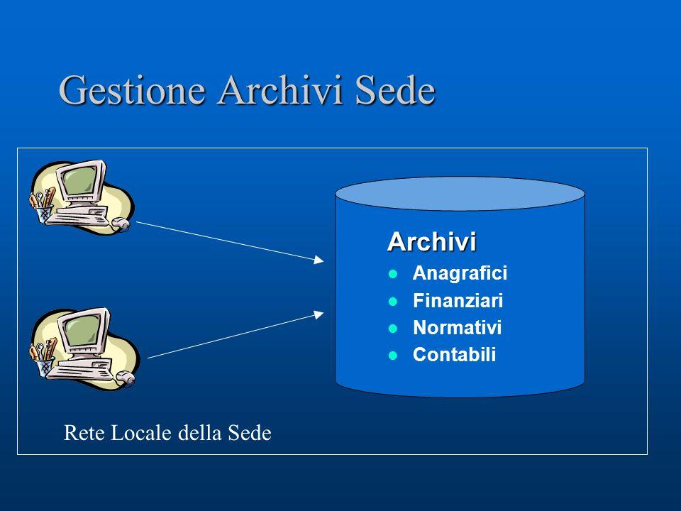 Gestione Archivi Sede Archivi Anagrafici Finanziari Normativi Contabili Rete Locale della Sede