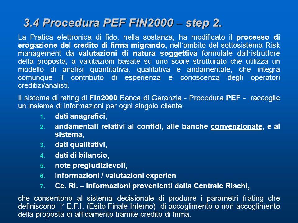 3.4 Procedura PEF FIN2000 – step 2.