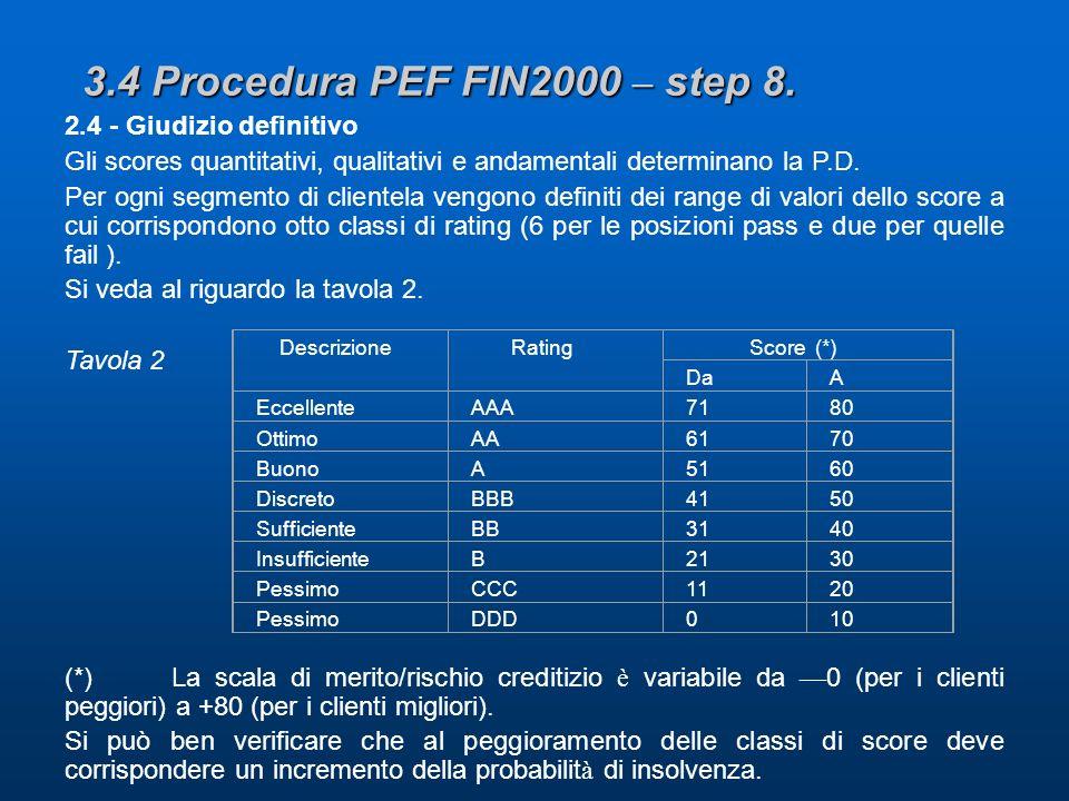 3.4 Procedura PEF FIN2000 – step 8.