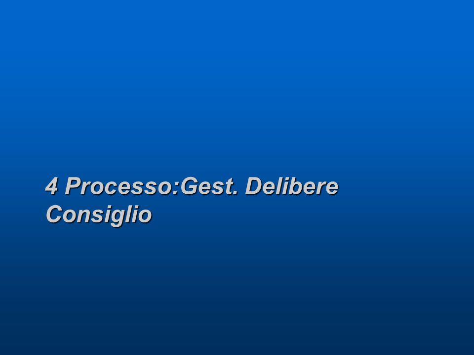 4 Processo:Gest. Delibere Consiglio