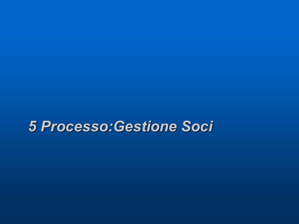 5 Processo:Gestione Soci