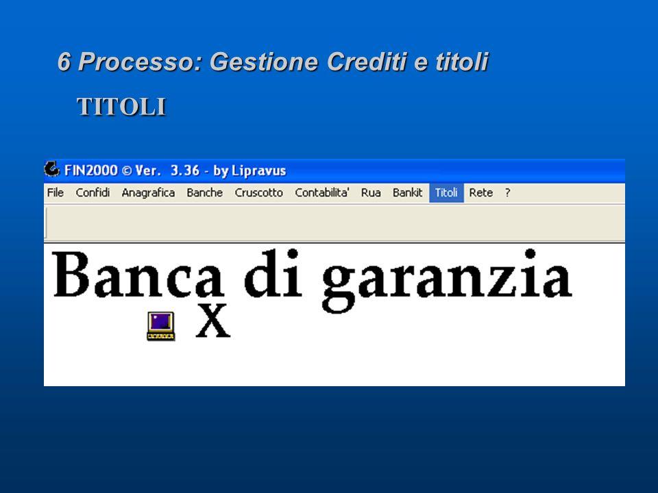 6 Processo: Gestione Crediti e titoli TITOLI