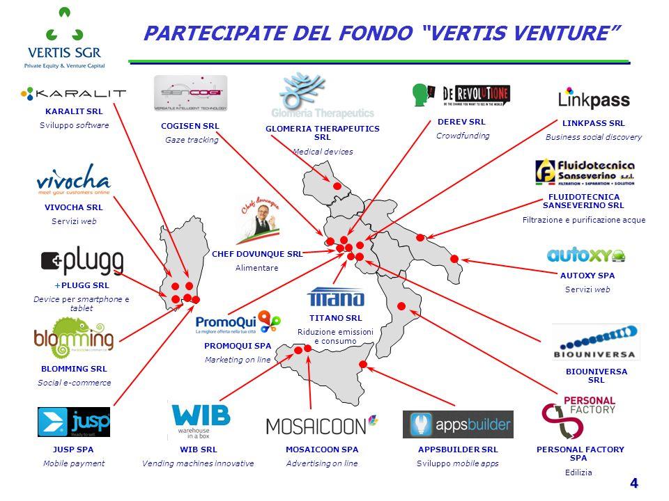 4 PARTECIPATE DEL FONDO VERTIS VENTURE BIOUNIVERSA SRL Biotech +PLUGG SRL Device per smartphone e tablet VIVOCHA SRL Servizi web KARALIT SRL Sviluppo