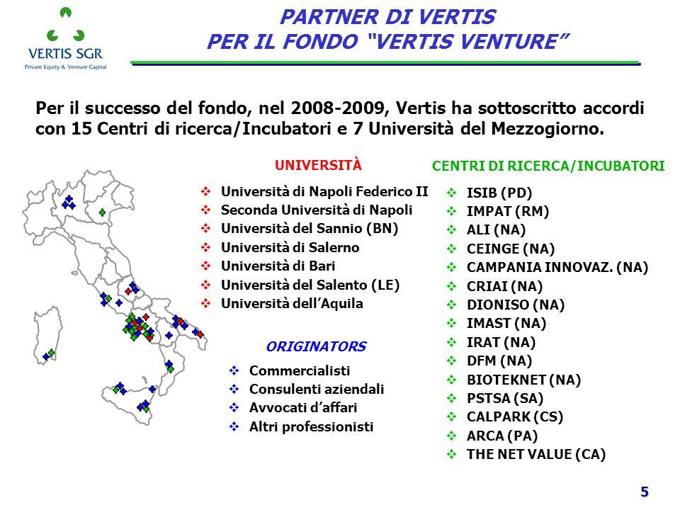 5 Per il successo del fondo, nel 2008-2009, Vertis ha sottoscritto accordi con 15 Centri di ricerca/Incubatori e 7 Università del Mezzogiorno. ISIB (P