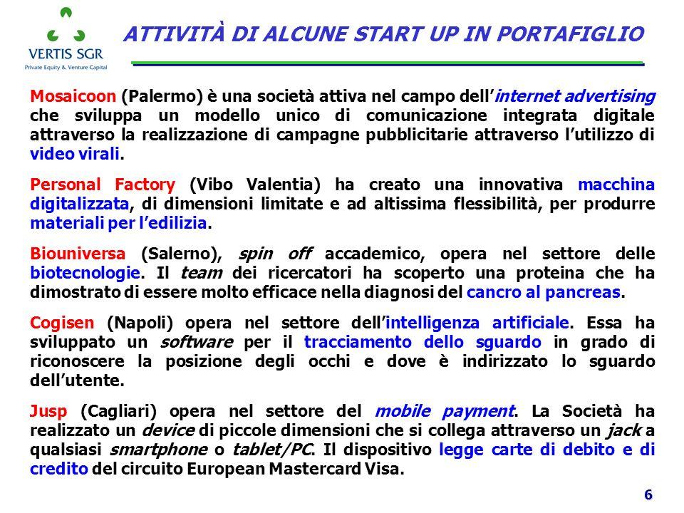 6 Mosaicoon (Palermo) è una società attiva nel campo dellinternet advertising che sviluppa un modello unico di comunicazione integrata digitale attrav