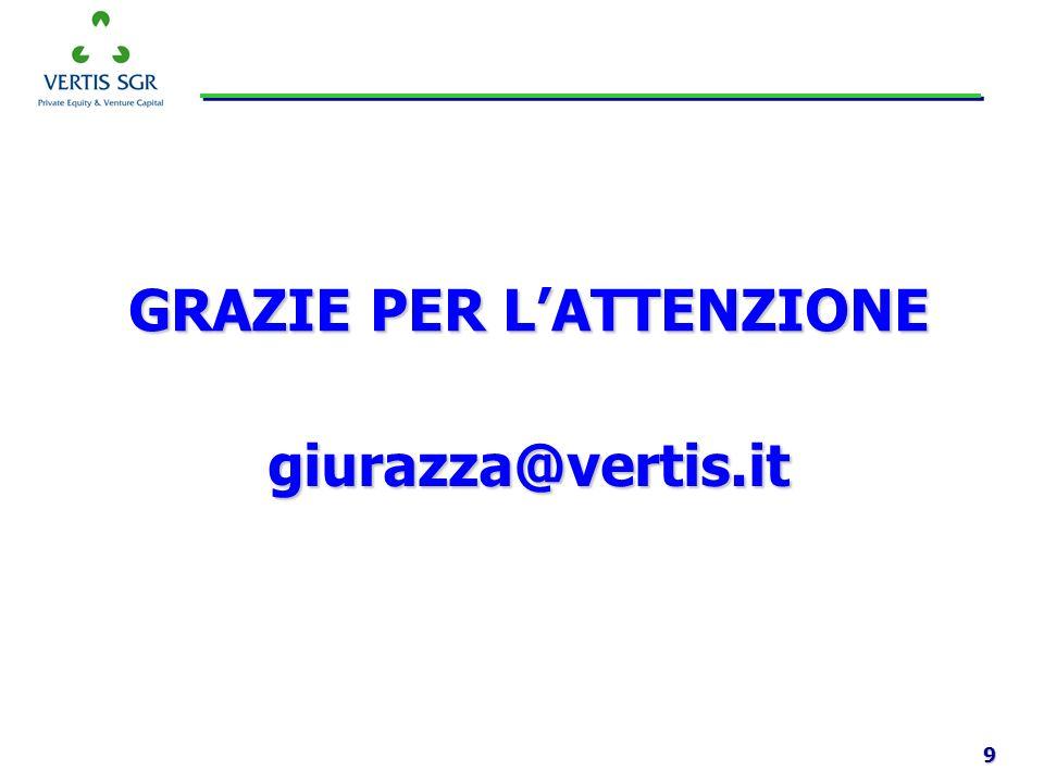 9 giurazza@vertis.it GRAZIE PER LATTENZIONE