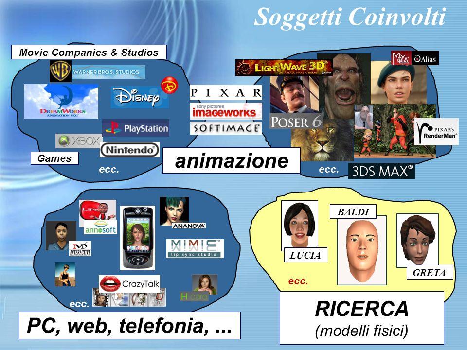 Soggetti Coinvolti RICERCA (modelli fisici) LUCIA GRETA BALDI ecc.