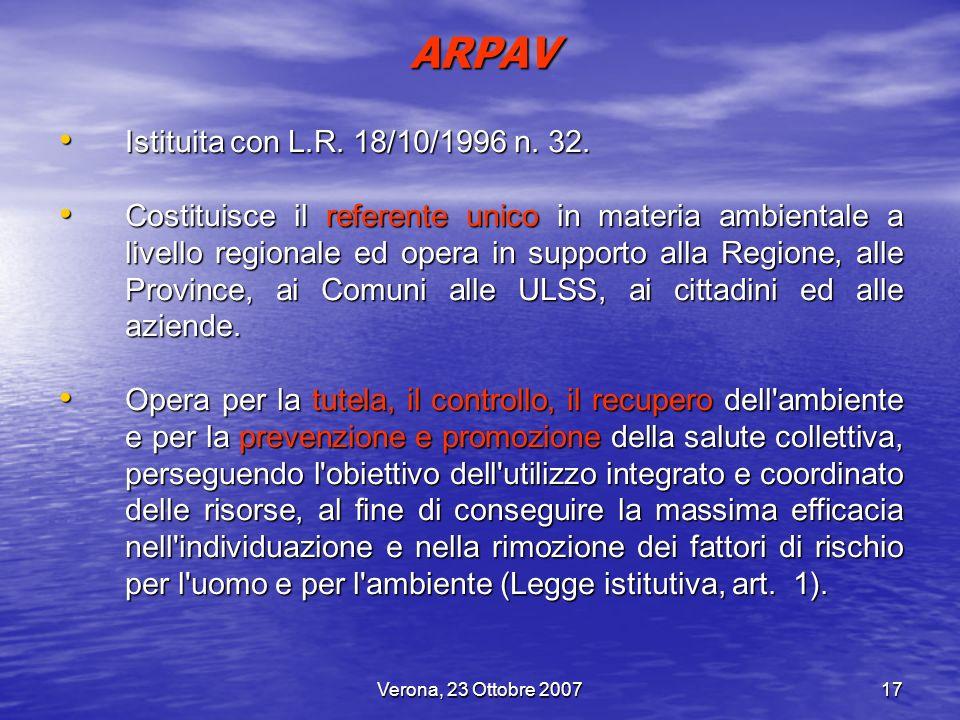 Verona, 23 Ottobre 200717 ARPAV Istituita con L.R. 18/10/1996 n. 32. Istituita con L.R. 18/10/1996 n. 32. Costituisce il referente unico in materia am