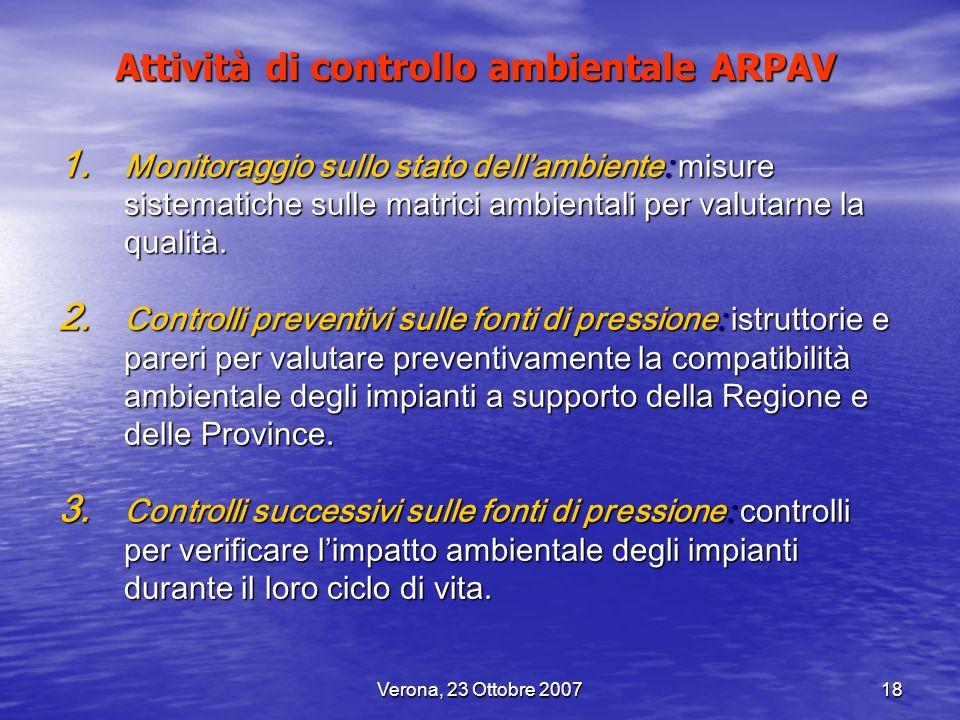 Verona, 23 Ottobre 200718 Attività di controllo ambientale ARPAV 1. Monitoraggio sullo stato dellambiente: misure sistematiche sulle matrici ambiental